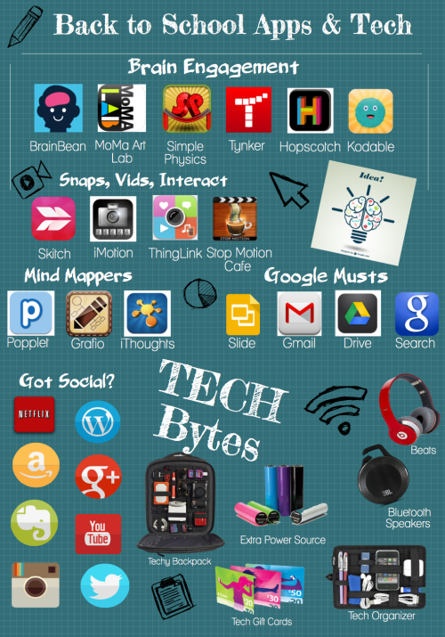 BACK TO SCHOOL APPS +...